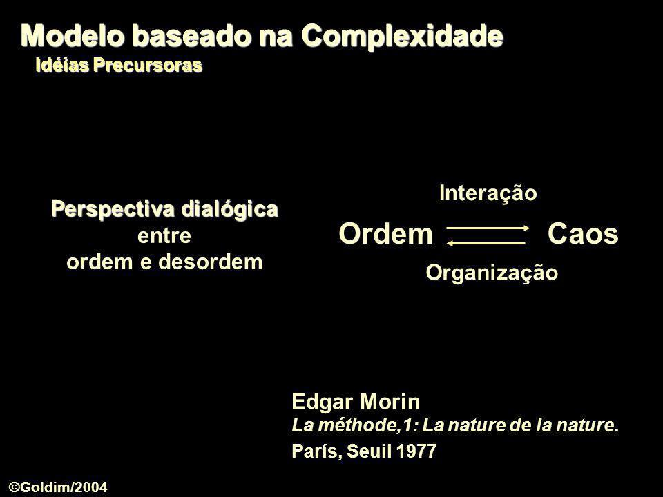 Modelo baseado na Complexidade Idéias Precursoras OrdemCaos Interação Organização Edgar Morin La méthode,1: La nature de la nature. París, Seuil 1977