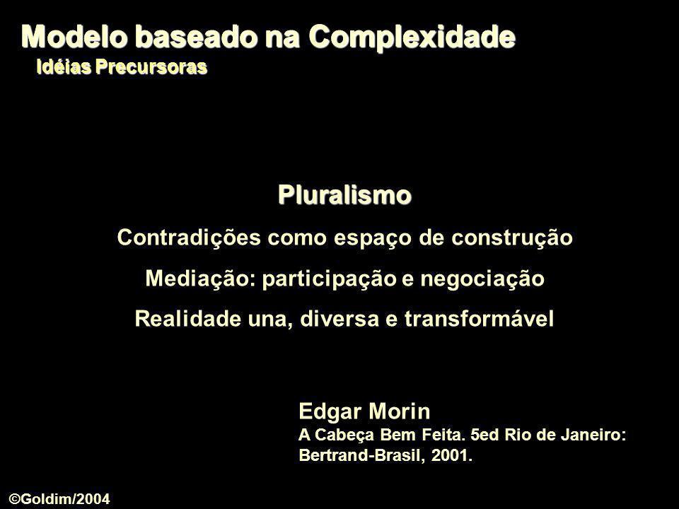 Pluralismo Contradições como espaço de construção Mediação: participação e negociação Realidade una, diversa e transformável Modelo baseado na Complex