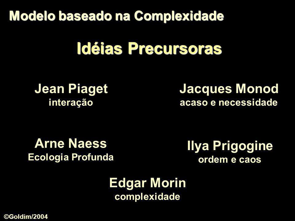 Edgar Morin complexidade Ilya Prigogine ordem e caos Arne Naess Ecologia Profunda Modelo baseado na Complexidade Idéias Precursoras Jacques Monod acas