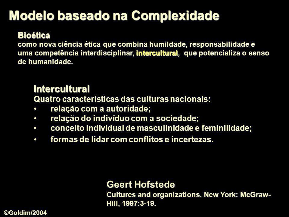 Modelo baseado na Complexidade Geert Hofstede Cultures and organizations. New York: McGraw- Hill, 1997:3-19. Intercultural Quatro características das