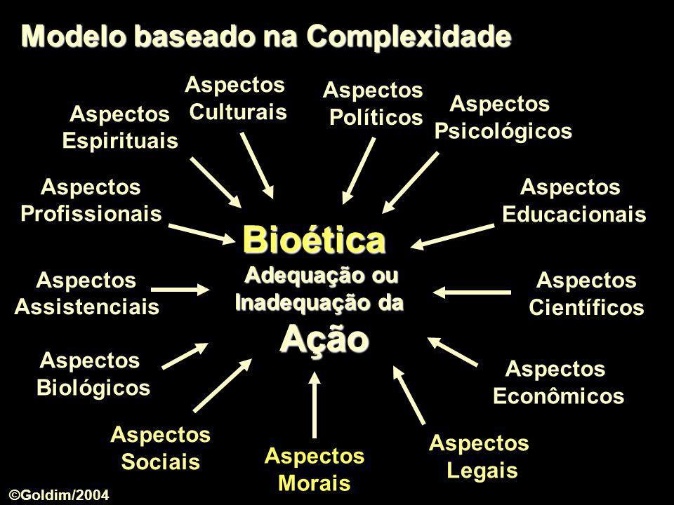 Aspectos Morais Aspectos Assistenciais Aspectos Políticos Aspectos Científicos Aspectos Sociais Aspectos Econômicos Aspectos Psicológicos Aspectos Bio