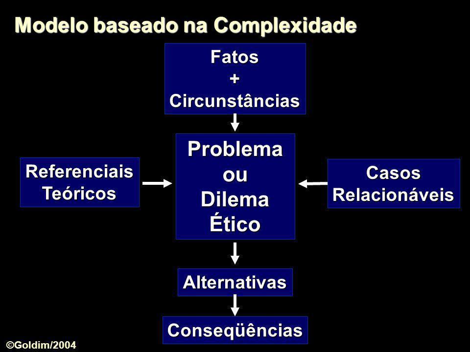 ReferenciaisTeóricos CasosRelacionáveis Fatos+Circunstâncias Alternativas Problema ou Dilema Ético Modelo baseado na Complexidade Conseqüências ©Goldi