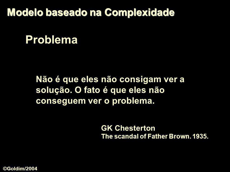 Problema Modelo baseado na Complexidade Não é que eles não consigam ver a solução. O fato é que eles não conseguem ver o problema. GK Chesterton The s