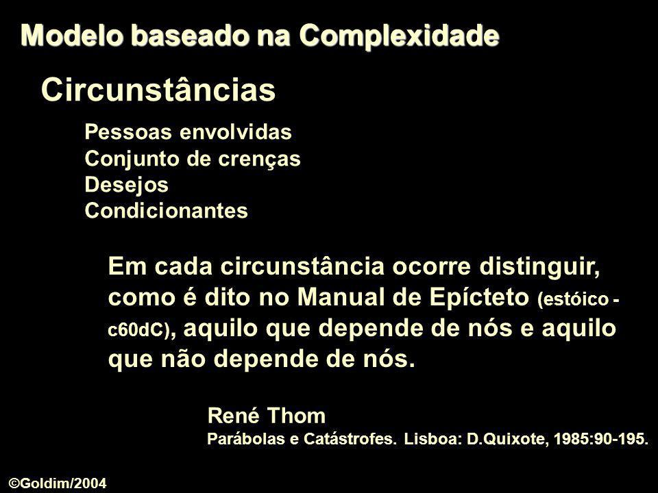 Circunstâncias Pessoas envolvidas Conjunto de crenças Desejos Condicionantes Modelo baseado na Complexidade Em cada circunstância ocorre distinguir, c
