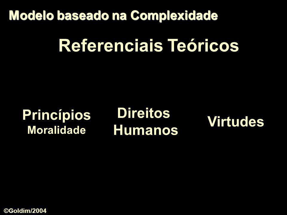 Princípios Moralidade Modelo baseado na Complexidade Referenciais Teóricos Direitos Humanos Virtudes ©Goldim/2004