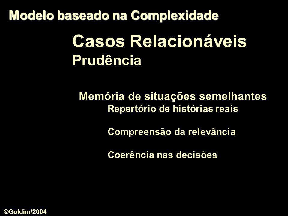 Memória de situações semelhantes Repertório de histórias reais Compreensão da relevância Coerência nas decisões Modelo baseado na Complexidade Casos R