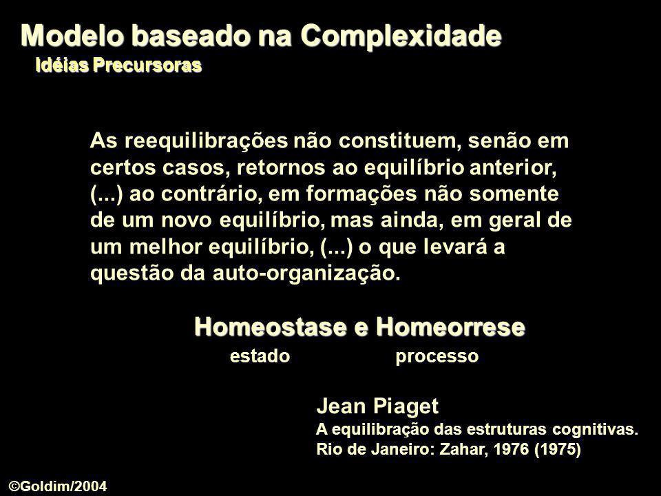 Jean Piaget A equilibração das estruturas cognitivas. Rio de Janeiro: Zahar, 1976 (1975) Modelo baseado na Complexidade Idéias Precursoras As reequili