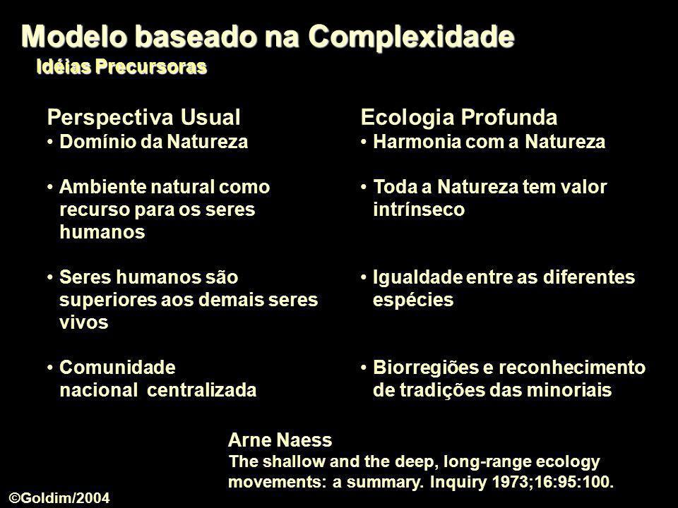 Perspectiva Usual Domínio da Natureza Ambiente natural como recurso para os seres humanos Seres humanos são superiores aos demais seres vivos Comunida