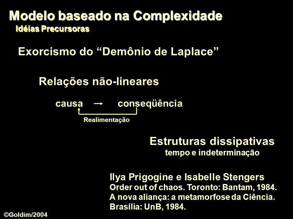 Relações não-lineares Realimentação causaconseqüência Modelo baseado na Complexidade Idéias Precursoras Ilya Prigogine e Isabelle Stengers Order out o