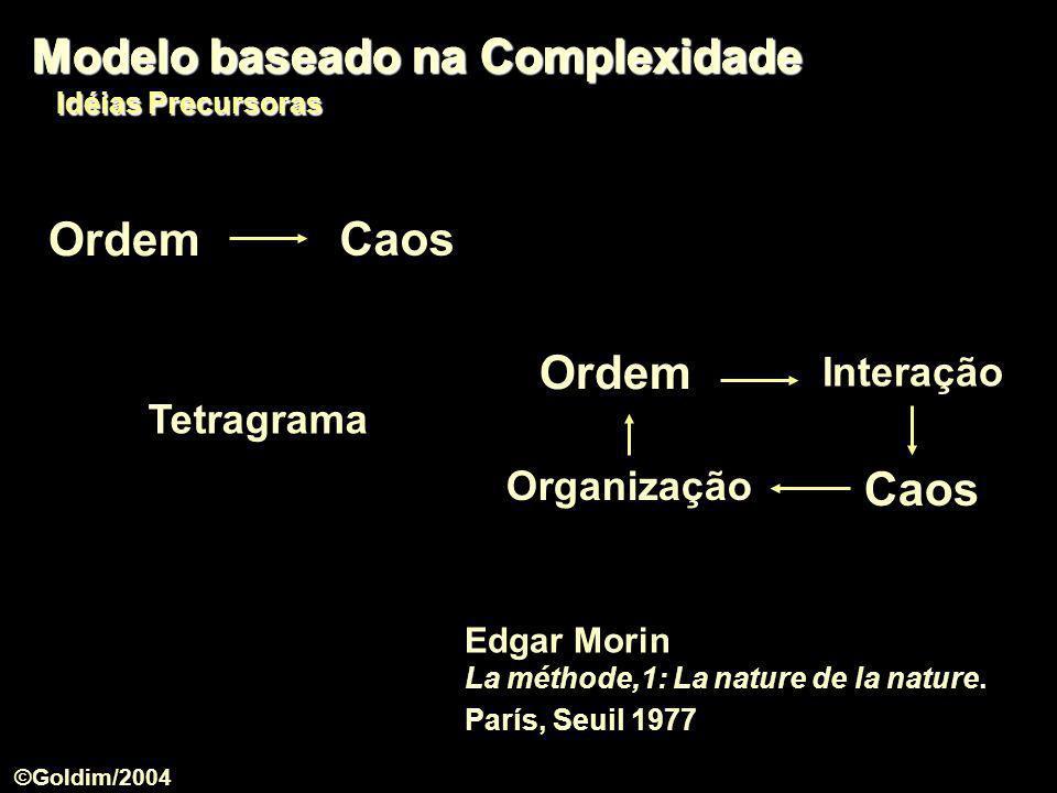 Modelo baseado na Complexidade Edgar Morin La méthode,1: La nature de la nature. París, Seuil 1977 Modelo baseado na Complexidade Idéias Precursoras O