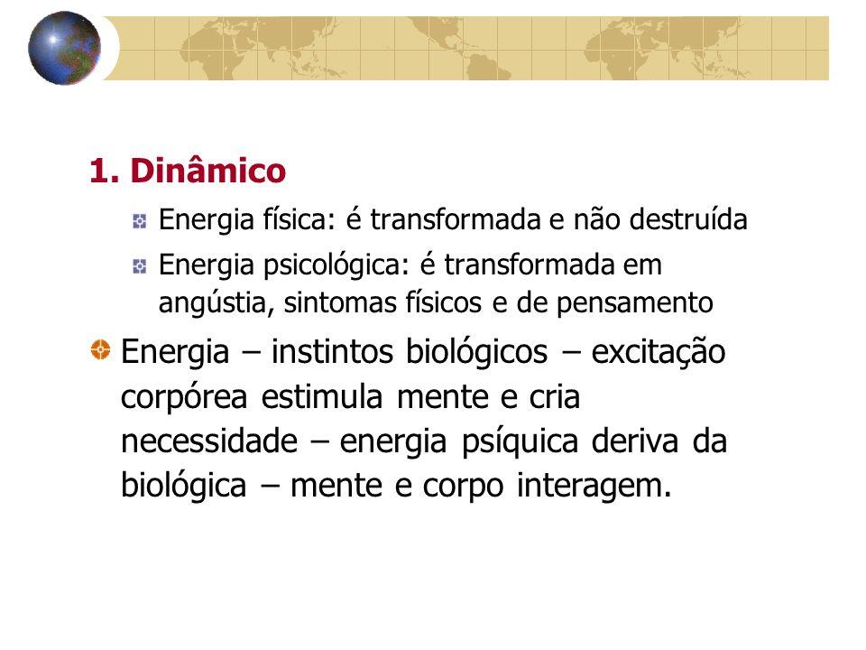 1. Dinâmico Energia física: é transformada e não destruída Energia psicológica: é transformada em angústia, sintomas físicos e de pensamento Energia –