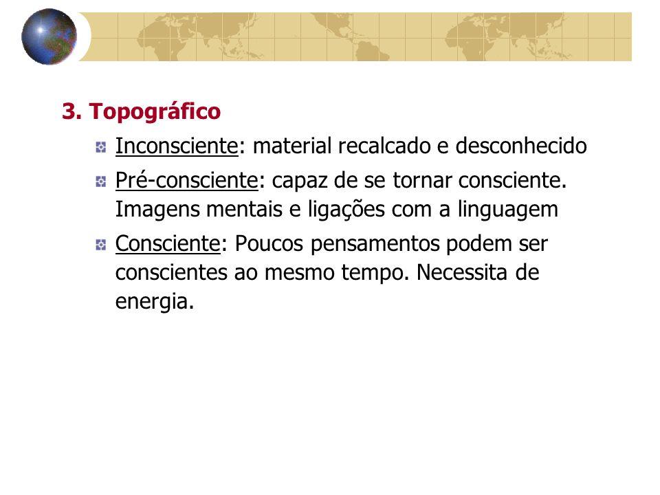 3. Topográfico Inconsciente: material recalcado e desconhecido Pré-consciente: capaz de se tornar consciente. Imagens mentais e ligações com a linguag