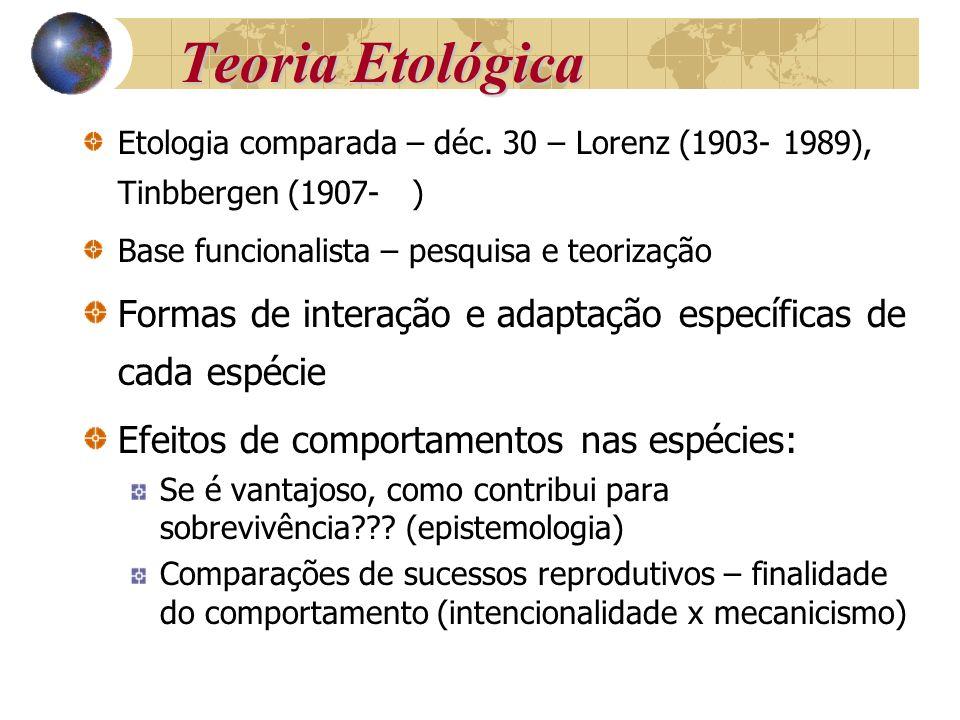 Teoria Etológica Etologia comparada – déc. 30 – Lorenz (1903- 1989), Tinbbergen (1907- ) Base funcionalista – pesquisa e teorização Formas de interaçã
