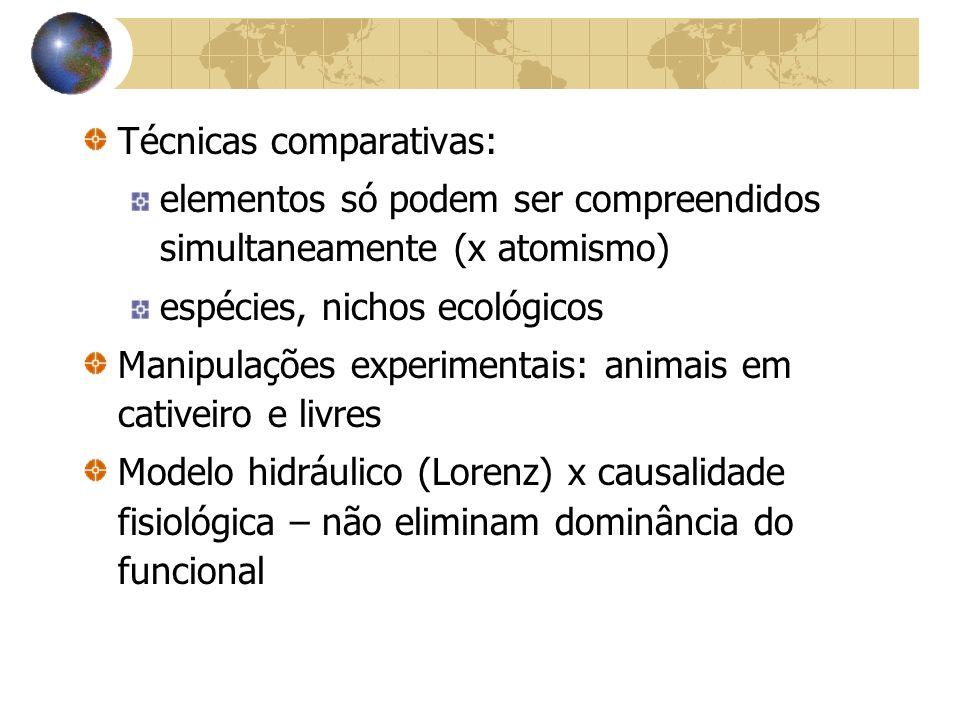 Técnicas comparativas: elementos só podem ser compreendidos simultaneamente (x atomismo) espécies, nichos ecológicos Manipulações experimentais: anima