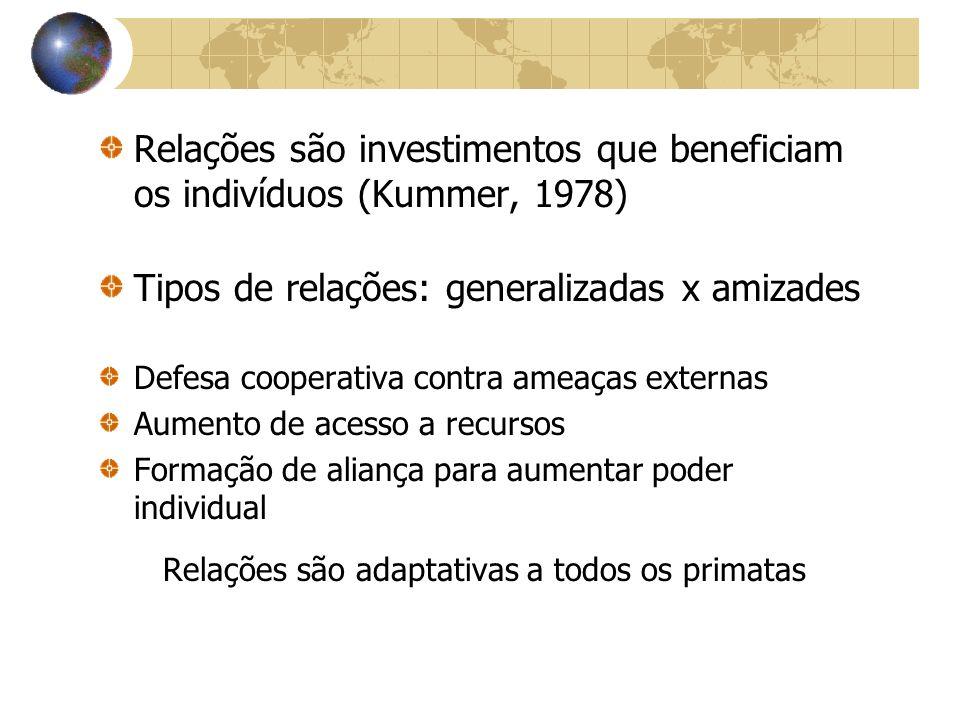 Relações são investimentos que beneficiam os indivíduos (Kummer, 1978) Tipos de relações: generalizadas x amizades Defesa cooperativa contra ameaças e