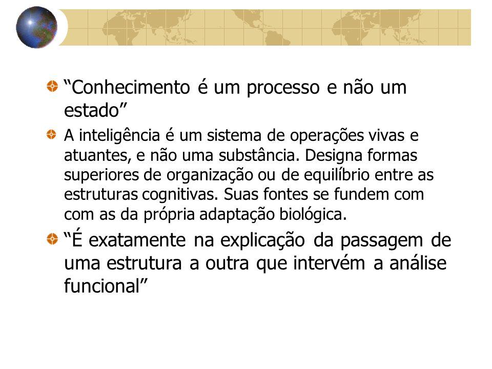Conhecimento é um processo e não um estado A inteligência é um sistema de operações vivas e atuantes, e não uma substância. Designa formas superiores