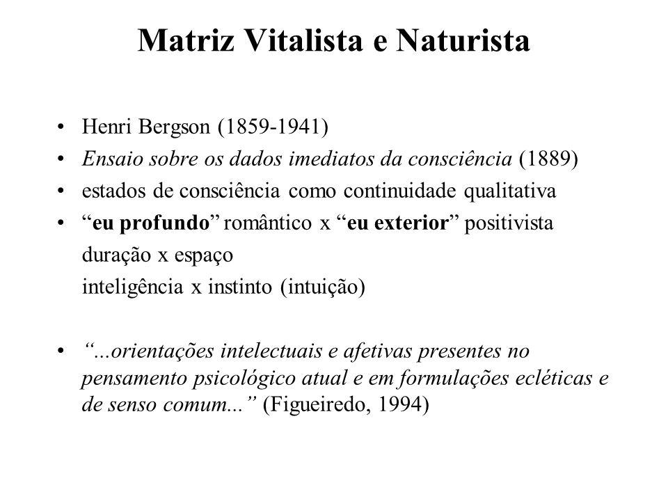 Matriz Vitalista e Naturista Henri Bergson (1859-1941) Ensaio sobre os dados imediatos da consciência (1889) estados de consciência como continuidade