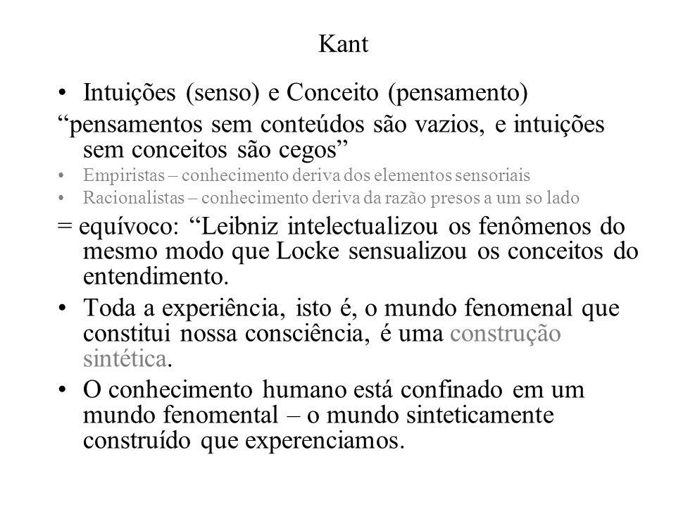 Kant Intuições (senso) e Conceito (pensamento) pensamentos sem conteúdos são vazios, e intuições sem conceitos são cegos Empiristas – conhecimento der
