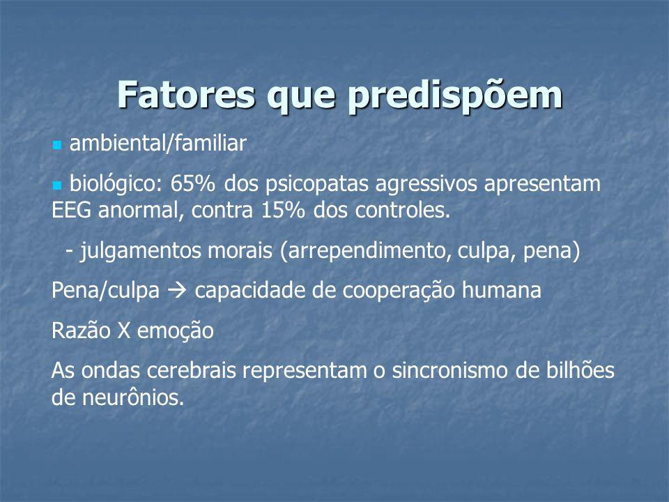 Fatores que predispõem ambiental/familiar biológico: 65% dos psicopatas agressivos apresentam EEG anormal, contra 15% dos controles. - julgamentos mor