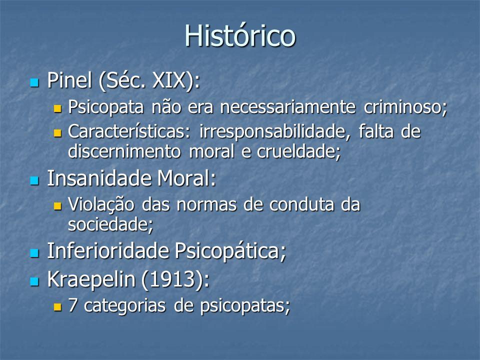Histórico Pinel (Séc. XIX): Pinel (Séc. XIX): Psicopata não era necessariamente criminoso; Psicopata não era necessariamente criminoso; Característica