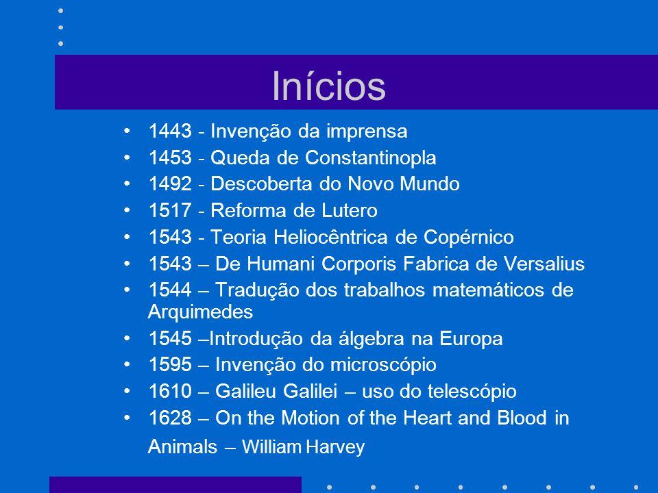 Inícios 1443 - Invenção da imprensa 1453 - Queda de Constantinopla 1492 - Descoberta do Novo Mundo 1517 - Reforma de Lutero 1543 - Teoria Heliocêntrica de Copérnico 1543 – De Humani Corporis Fabrica de Versalius 1544 – Tradução dos trabalhos matemáticos de Arquimedes 1545 –Introdução da álgebra na Europa 1595 – Invenção do microscópio 1610 – Galileu Galilei – uso do telescópio 1628 – On the Motion of the Heart and Blood in Animals – William Harvey