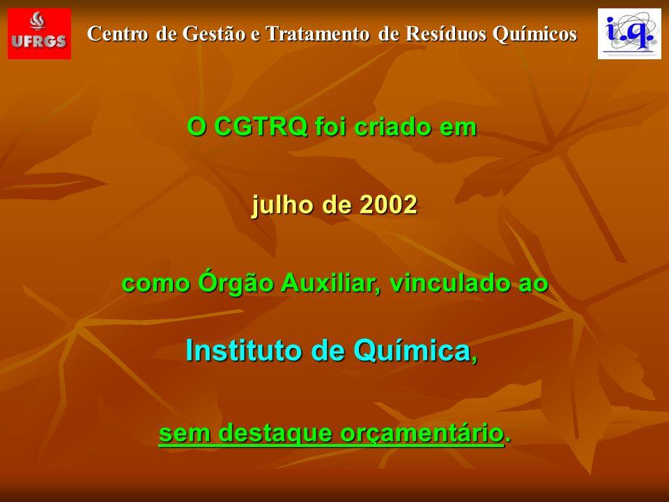 Centro de Gestão e Tratamento de Resíduos Químicos ORGANIZAÇÃO Direção Divisão Técnica Conselho Diretor Maria do Carmo Ruaro Peralba Diretora João Henrique Z.