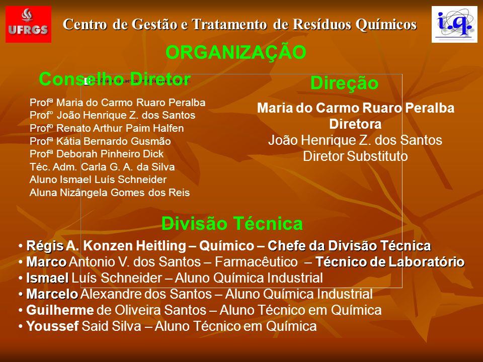 Centro de Gestão e Tratamento de Resíduos Químicos LOCALIZAÇÃO