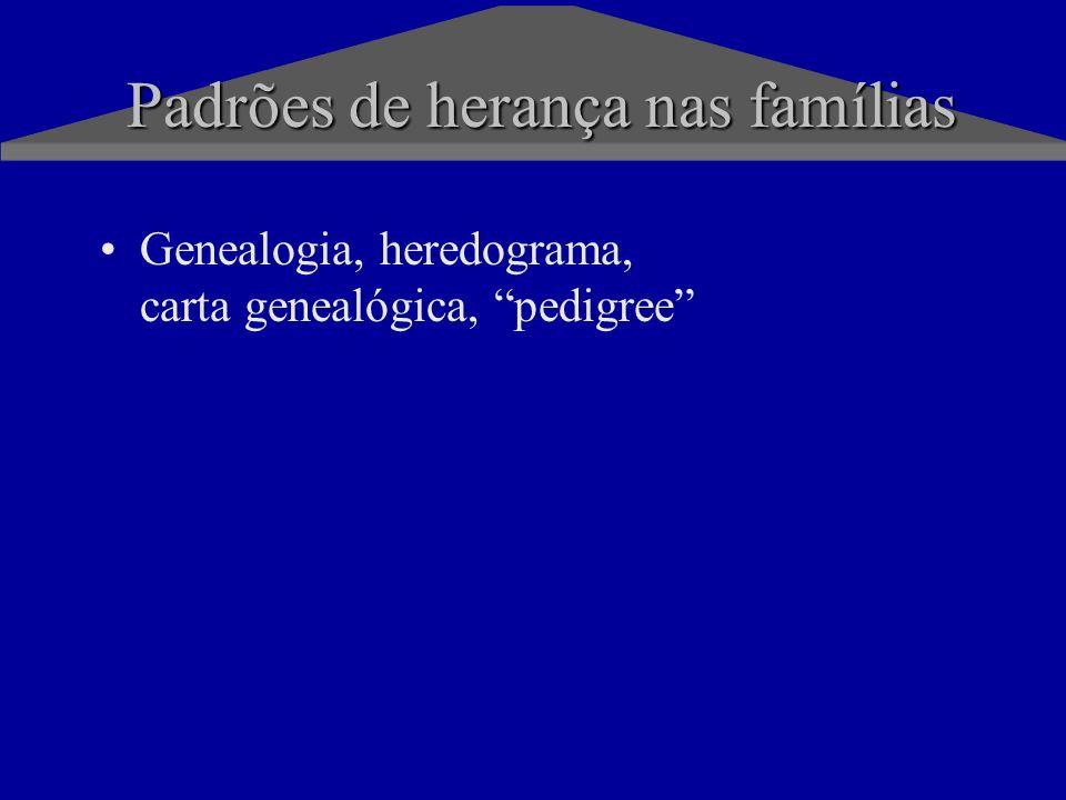 Padrões de herança nas famílias Genealogia, heredograma, carta genealógica, pedigree