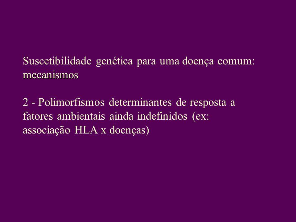 mecanismos Suscetibilidade genética para uma doença comum: mecanismos 2 - Polimorfismos determinantes de resposta a fatores ambientais ainda indefinidos (ex: associação HLA x doenças)