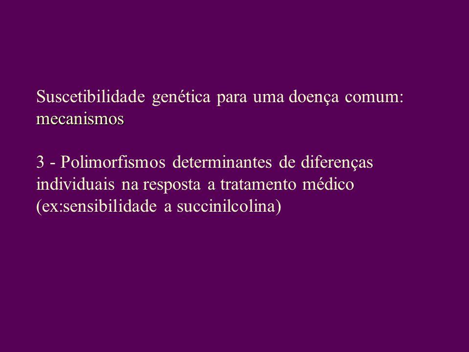 mecanismos Suscetibilidade genética para uma doença comum: mecanismos 3 - Polimorfismos determinantes de diferenças individuais na resposta a tratamento médico (ex:sensibilidade a succinilcolina)
