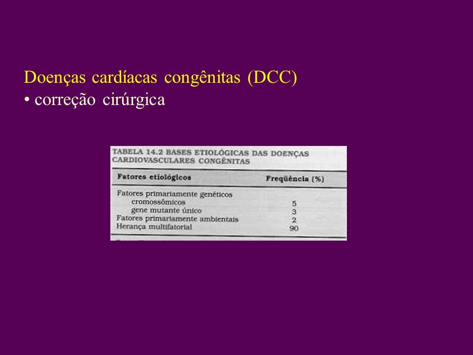 Doenças cardíacas congênitas (DCC) correção cirúrgica