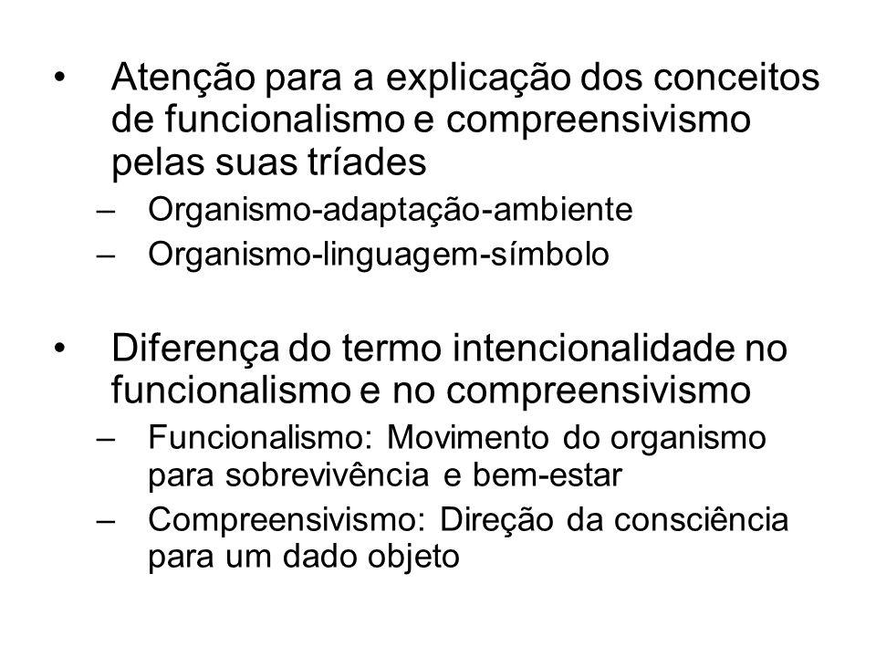 Atenção para a explicação dos conceitos de funcionalismo e compreensivismo pelas suas tríades –Organismo-adaptação-ambiente –Organismo-linguagem-símbo