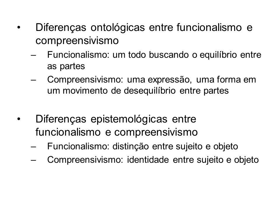 Diferenças ontológicas entre funcionalismo e compreensivismo –Funcionalismo: um todo buscando o equilíbrio entre as partes –Compreensivismo: uma expre
