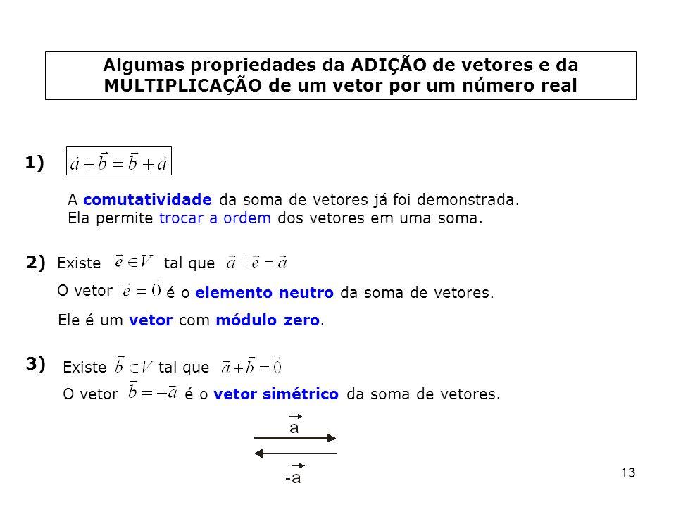 13 1) A comutatividade da soma de vetores já foi demonstrada. Ela permite trocar a ordem dos vetores em uma soma. 2) O vetor é o elemento neutro da so