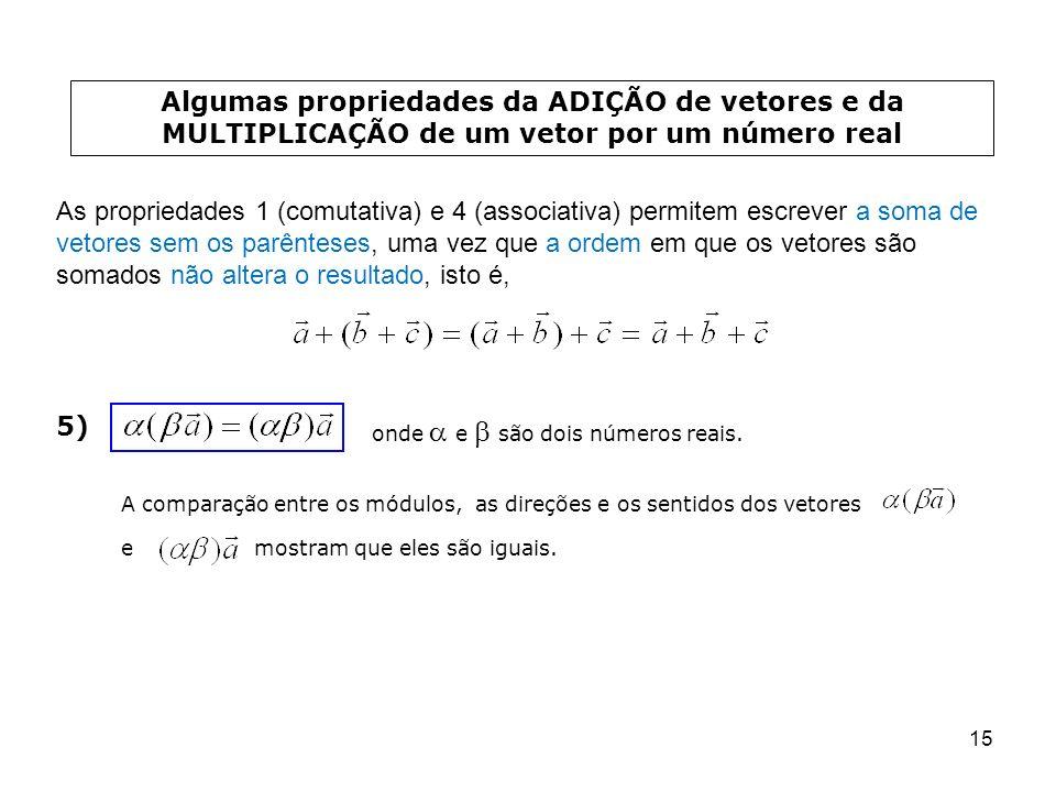 15 Algumas propriedades da ADIÇÃO de vetores e da MULTIPLICAÇÃO de um vetor por um número real As propriedades 1 (comutativa) e 4 (associativa) permit