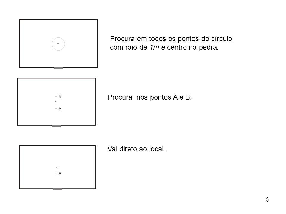 3 Procura em todos os pontos do círculo com raio de 1m e centro na pedra. Procura nos pontos A e B. Vai direto ao local.