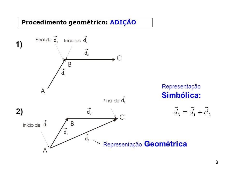 8 Procedimento geométrico: ADIÇÃO 1) 2) Representação Simbólica: Representação Geométrica