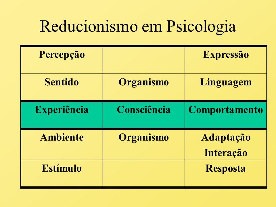Inserção Social das Teorias Psicológicas Matrizes Cientificistas: - Produção de conhecimento útil; - Legitimação de práticas sociais de controle e dominação.