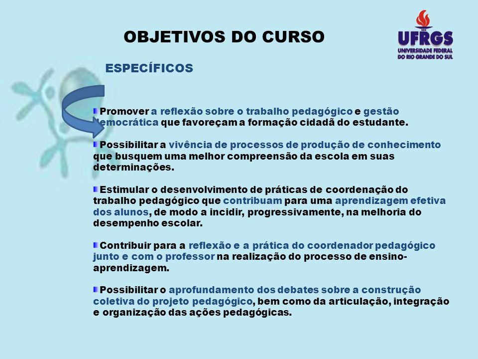 OBJETIVOS DO CURSO ESPECÍFICOS Promover a reflexão sobre o trabalho pedagógico e gestão democrática que favoreçam a formação cidadã do estudante. Poss