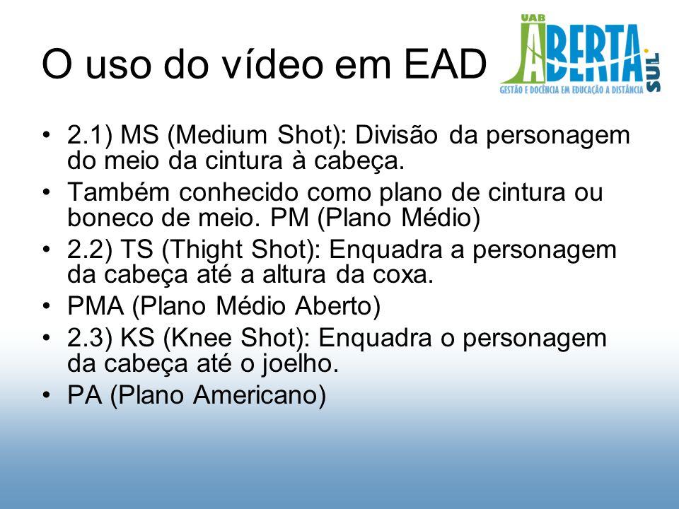 O uso do vídeo em EAD 2.1) MS (Medium Shot): Divisão da personagem do meio da cintura à cabeça.