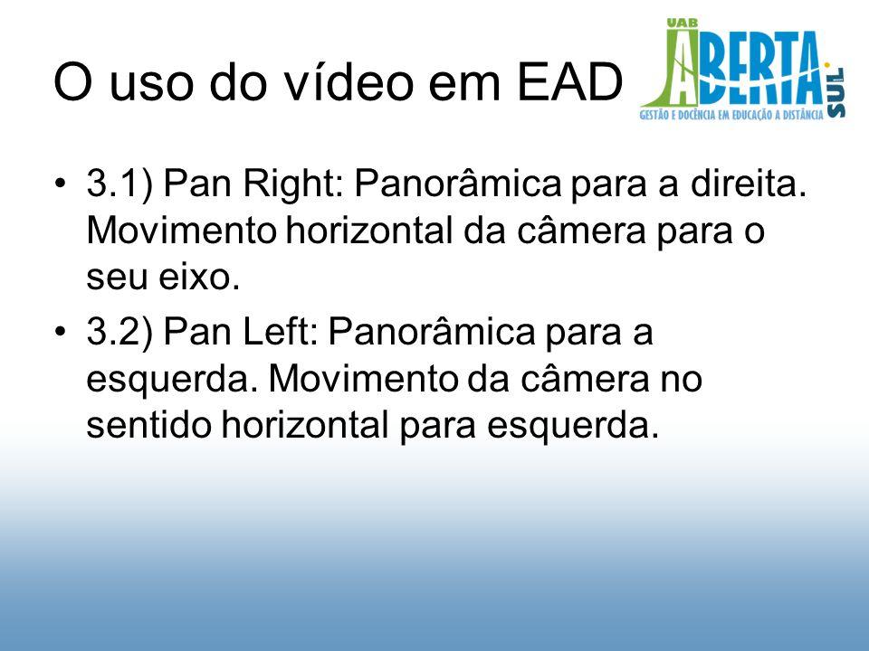 O uso do vídeo em EAD 3.1) Pan Right: Panorâmica para a direita.