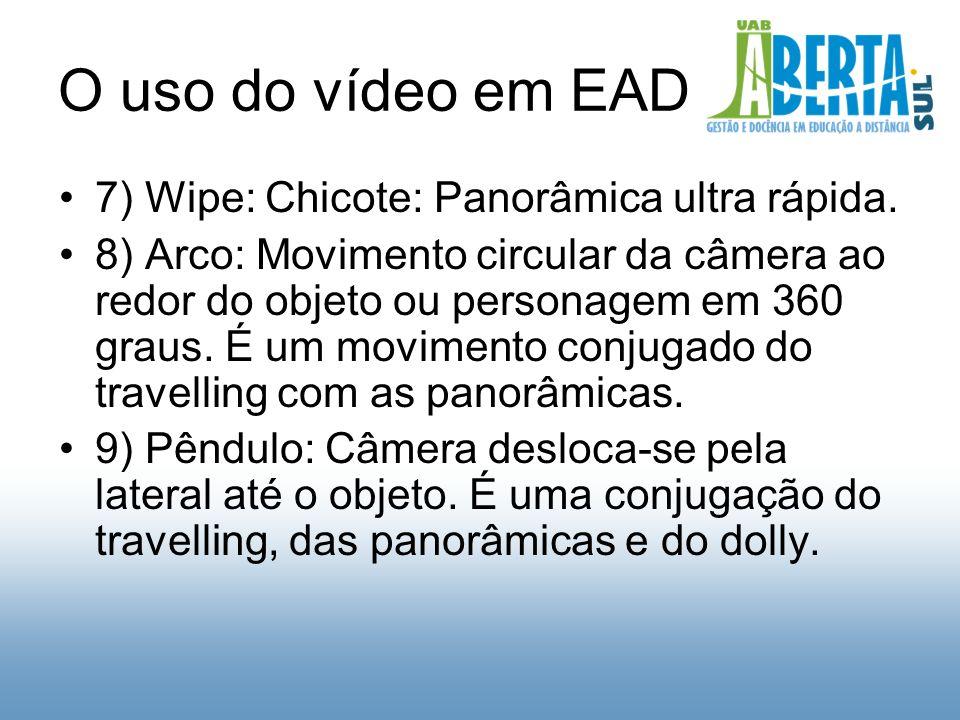 O uso do vídeo em EAD 7) Wipe: Chicote: Panorâmica ultra rápida.