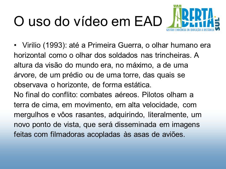 O uso do vídeo em EAD Virilio (1993): até a Primeira Guerra, o olhar humano era horizontal como o olhar dos soldados nas trincheiras.