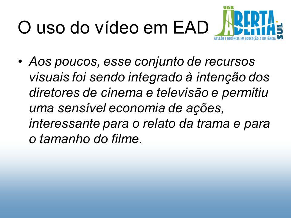 O uso do vídeo em EAD Aos poucos, esse conjunto de recursos visuais foi sendo integrado à intenção dos diretores de cinema e televisão e permitiu uma sensível economia de ações, interessante para o relato da trama e para o tamanho do filme.