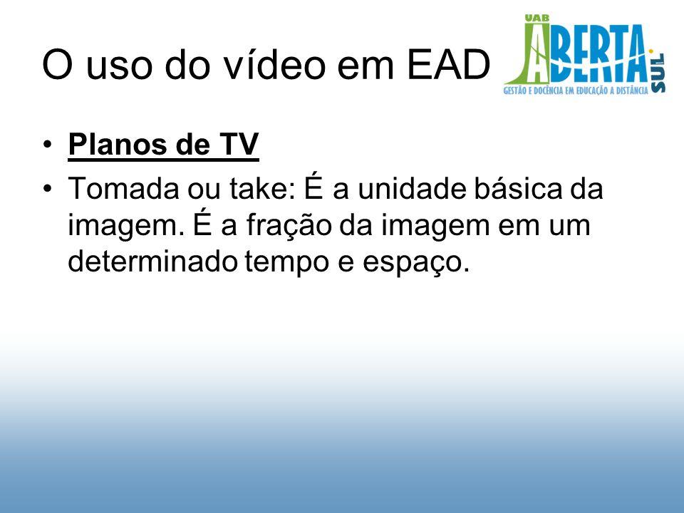 O uso do vídeo em EAD Planos de TV Tomada ou take: É a unidade básica da imagem.