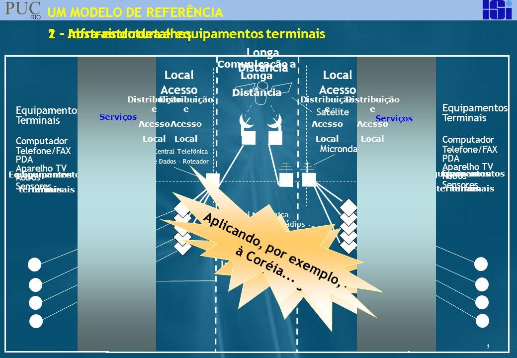 2 PUC RIO U-KOREA E A ESTRATÉGIA IT Catalisadores Equipamentos e Insumos 9 Serviços 8 Distribuição e Acesso Local Comunicação a Longa Distância Distribuição e Acesso Local Serviços 8 Catalisadores Equipamentos e Insumos 9 Espinhas Dorsais 1.Mobile Communica tion Devices 2.DTV/Broad casting Devices 3.Home Network Devices 4.IT System on a Chip 5.Next Generation PC 6.Embedded Software 7.Digital Contents & Software Solutions 8.Telematics Devices 9.Intelligence Service Robot 1.Mobile Communica tion Devices 2.DTV/Broad casting Devices 3.Home Network Devices 4.IT System on a Chip 5.Next Generation PC 6.Embedded Software 7.Digital Contents & Software Solutions 8.Telematics Devices 9.Intelligence Service Robot 1.WiBro Wireless Broadband Service 2.DMB Digital Multimedia Broadcasting Service 3.Home NW Home Network Service 4.Telematics Telematics Service 5.RFID RFID Based Service 6.W-CDMA High-speed Mobile Service 7.DTU Terrestrial Digital TV Service 8.VoIP Internet Telephony 1.WiBro Wireless Broadband Service 2.DMB Digital Multimedia Broadcasting Service 3.Home NW Home Network Service 4.Telematics Telematics Service 5.RFID RFID Based Service 6.W-CDMA High-speed Mobile Service 7.DTU Terrestrial Digital TV Service 8.VoIP Internet Telephony BcN Broadband Convergence Network USN Ubiquitons Sensor Network IPv6 Next generation Internet Protocol 8 39 3 Demanda é que puxa o plano Equipamentos e Insumos Equipamentos e Insumos