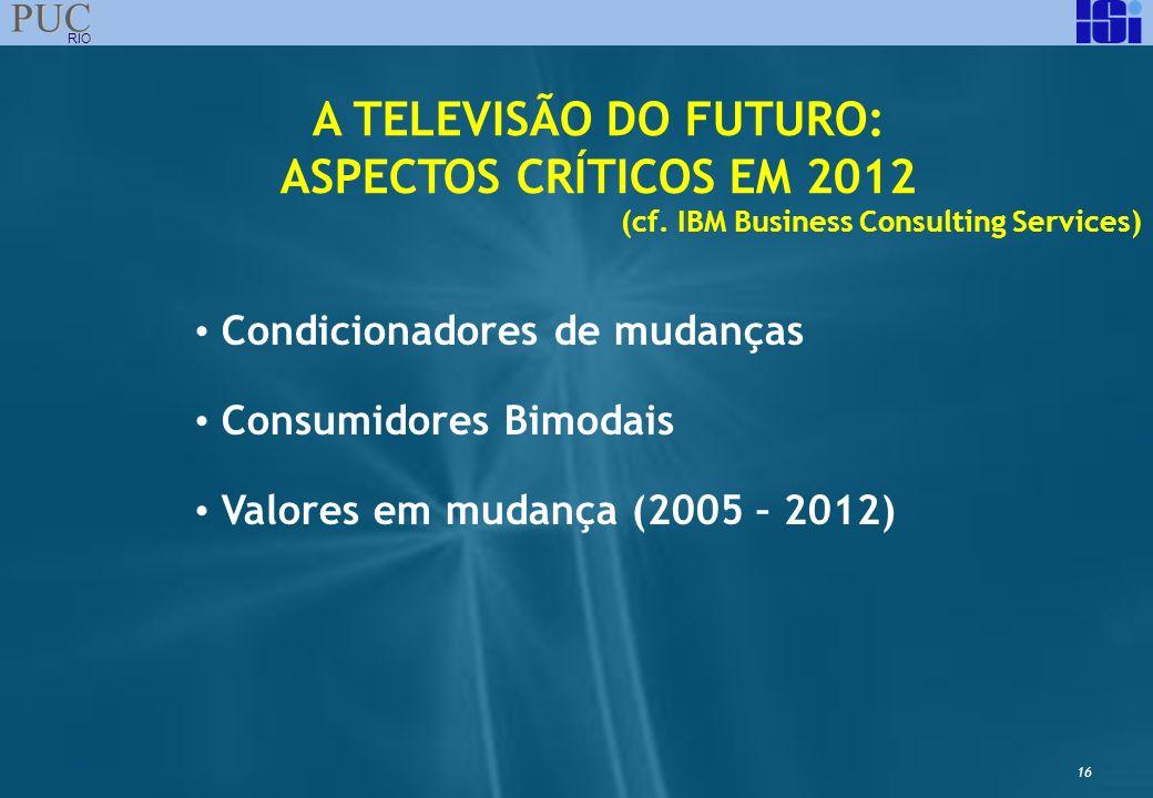 16 PUC RIO A TELEVISÃO DO FUTURO: ASPECTOS CRÍTICOS EM 2012 (cf. IBM Business Consulting Services) Condicionadores de mudanças Consumidores Bimodais V