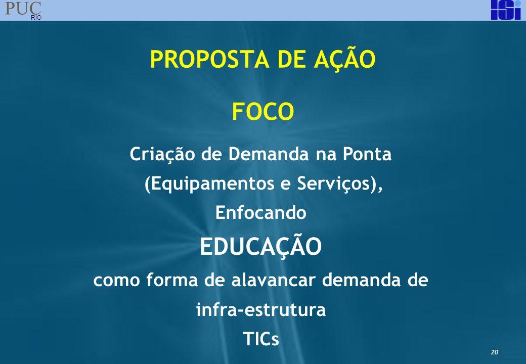20 PUC RIO PROPOSTA DE AÇÃO FOCO Criação de Demanda na Ponta (Equipamentos e Serviços), Enfocando EDUCAÇÃO como forma de alavancar demanda de infra-es