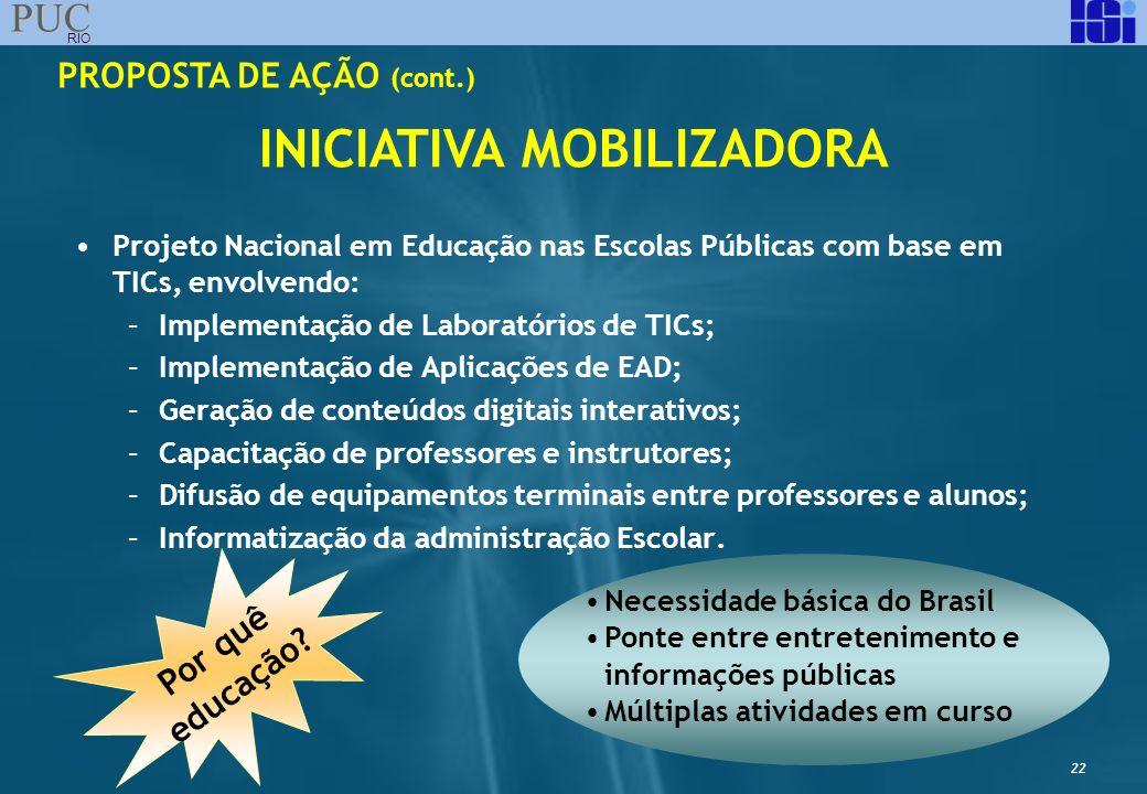 22 PUC RIO Projeto Nacional em Educação nas Escolas Públicas com base em TICs, envolvendo: –Implementação de Laboratórios de TICs; –Implementação de A