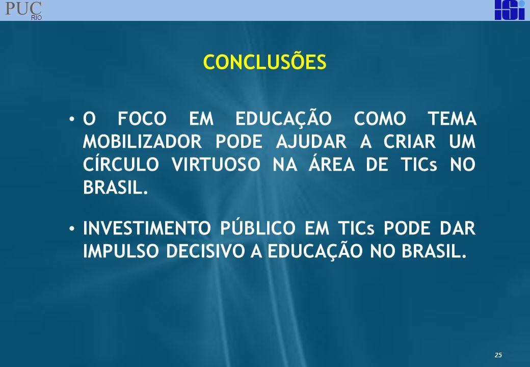 25 PUC RIO CONCLUSÕES O FOCO EM EDUCAÇÃO COMO TEMA MOBILIZADOR PODE AJUDAR A CRIAR UM CÍRCULO VIRTUOSO NA ÁREA DE TICs NO BRASIL. INVESTIMENTO PÚBLICO